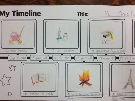 2nd grade family timeline project