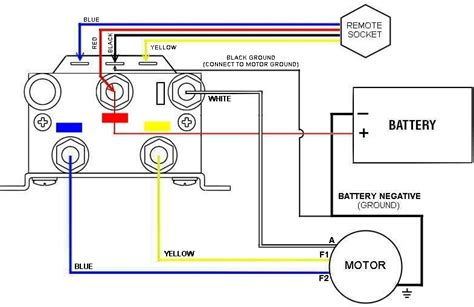 warn atv winch wiring diagram wiring diagram and