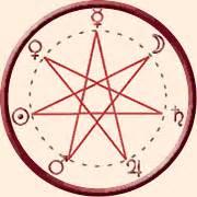Tag Der Geburt Berechnen : horoskop und orakel kostenlos liebeshoroskop online ~ Themetempest.com Abrechnung