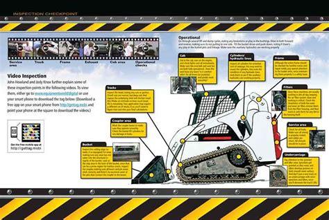image result  wheel skid steer inspection  images
