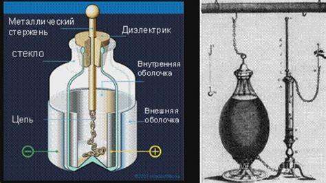 Атмосферное электричество и его использование в прошлом koparev — ЖЖ
