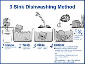 kitchen backsplash installation cost restaurant stainless steel equipment 3 compartment sink