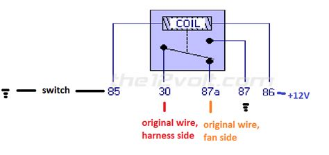 Neg Relay Switch Wiring Diagram by Quot Why Is This Engine So Damn Complicated Quot Part 3 Cooling
