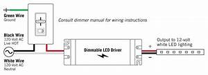 Ac Dimmable Power Supplies  Led Drivers