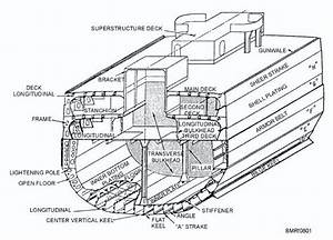 Chapter 3 Ship Compartmentation And Watertight Integrity