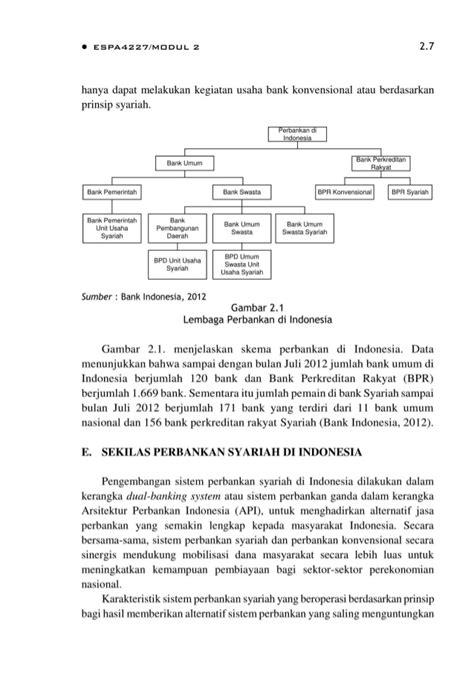 BMP ESPA4227 Ekonomi Moneter