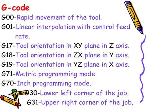 part programming cnc
