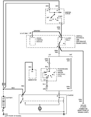 1995 Volvo 850 Wiring Diagram by 1995 Volvo 850 Starter Bosch Schematic And Wiring Diagram