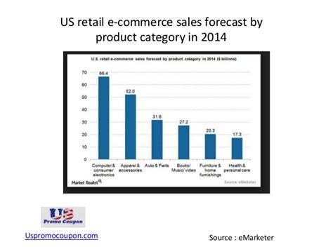 9 retail sales tricks us shopping statistics 2014