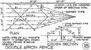 Atc Facilities  Bayonet Assault Course  Double Apron Fence