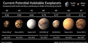 Disse sju planetene kan ha forhold for liv - nyheter ...