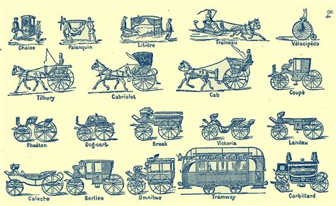 Modes Of Transportation, 19th Century, From F