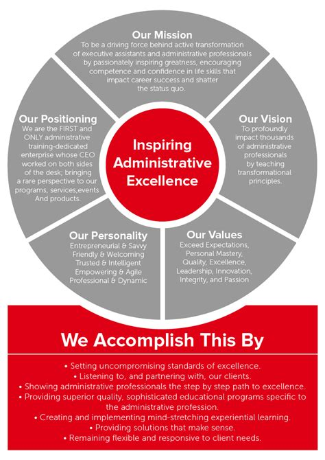 office dynamics international mission statement examples