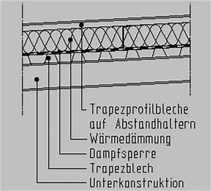 Dachterrasse Fliesen Aufbau : aufbau dachterrasse detail abfluss reinigen mit hochdruckreiniger ~ Indierocktalk.com Haus und Dekorationen