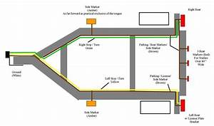 Trailers  Federal Lighting Equipment Location Requirements