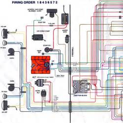 1955 chevrolet wiring diagram 1955 image wiring similiar 1955 chevy bel air wiring diagram keywords on 1955 chevrolet wiring diagram