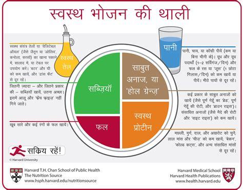 hindi  nutrition source