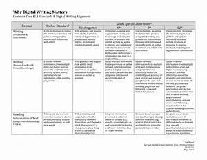 self assessment essay self assessment essay docx english