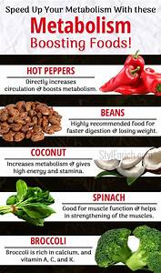 Food That Boost Metabolism And Fat Burning And Stay Healthy