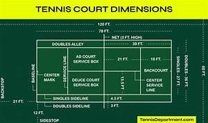 Tennis Court Dimensions  U0026 Diagrams