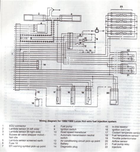 Wiring Diagram Fuel Injection Ecu Range Rover Forum