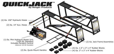 Ranger Quickjack Featured In Two Guys Garage