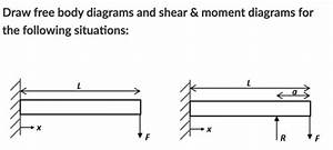 Solved  Draw Free Body Diagrams And Shear  U0026 Moment Diagram
