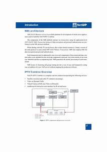 NetUP IPTV Combine