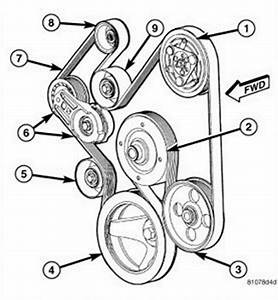 2008 Chrysler Sebring Serpentine Belt Diagram