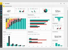 Power BI for Office 365 Alternatives and Similar Software