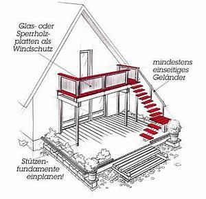 25 best ideas about loft gelander auf pinterest With französischer balkon mit wasserrutsche garten für erwachsene