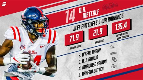 draft class rookie wide receiver fantasy rankings