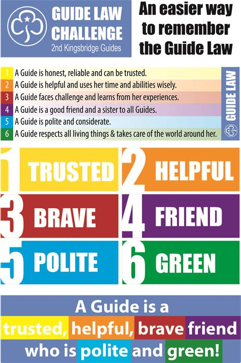 The Guide by Guide Resources 2nd Kingsbridge Guides