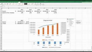Excel  Linien-s U00e4ulen-diagramm Auf 2 Achsen