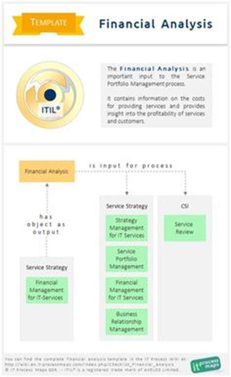 itil templates images process map templates