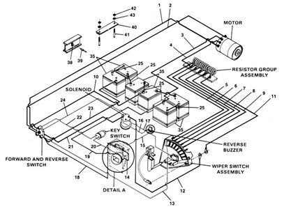 Wiring Diagram Volt Golf Cart Questions Answers With