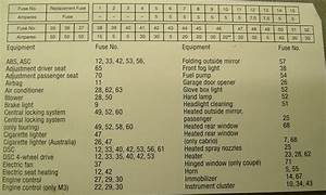 Bmw E46 Fuse Box Diagram