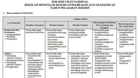 evaluasi ujian nasional di kelas 12 sangat penting untuk bergabung dengan universitas, jika tidak banyak hal yang salah. Kisi Kisi Soal Bahasa Indonesia Sma Kelas Xi Semester 1 ...