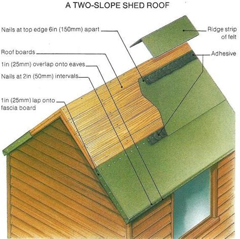 how to shingle a shed roof best 25 shed roof felt ideas on living roofs