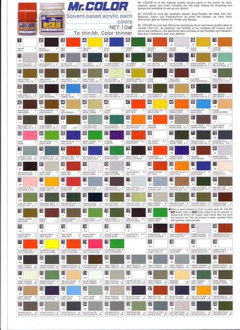 Humbrol Paint Conversion Chart