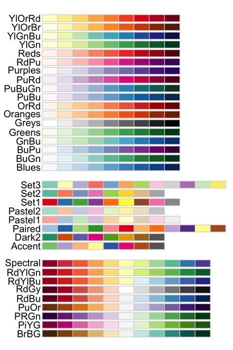 r color palette top r color palettes to for great data visualization