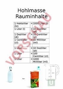 Milliliter In Cl : mathematik sachrechnen gr ssen hohlmasse merkblatt ~ Yasmunasinghe.com Haus und Dekorationen