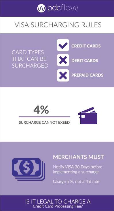 Best for utility payments and gym memberships. When Is It Legal to Charge a Credit Card Processing Fee ...
