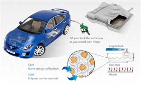 Альтернативные виды топлива чем заменить бензин