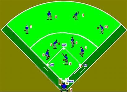 Positions Field Softball Baseball Diagram Diamond Printable