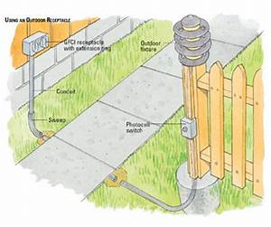 extending power outdoors how to install outdoor wiring With running wire outdoor lighting