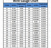 Hd wallpapers printable wire gauge chart addii hd wallpapers printable wire gauge chart greentooth Choice Image