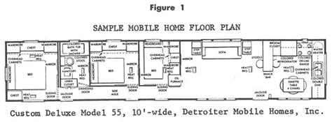 Basic Garage Wiring Diagram Legacy by Regulation Of Mobile Home Subdivisions
