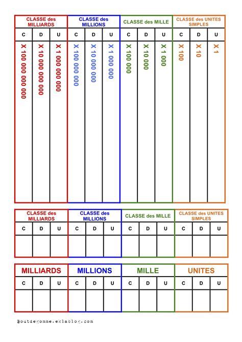 tableaux de mesure  de numeration bout de gomme