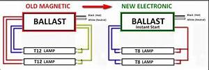 Sp2 Magnetic Ballast Wiring Diagram
